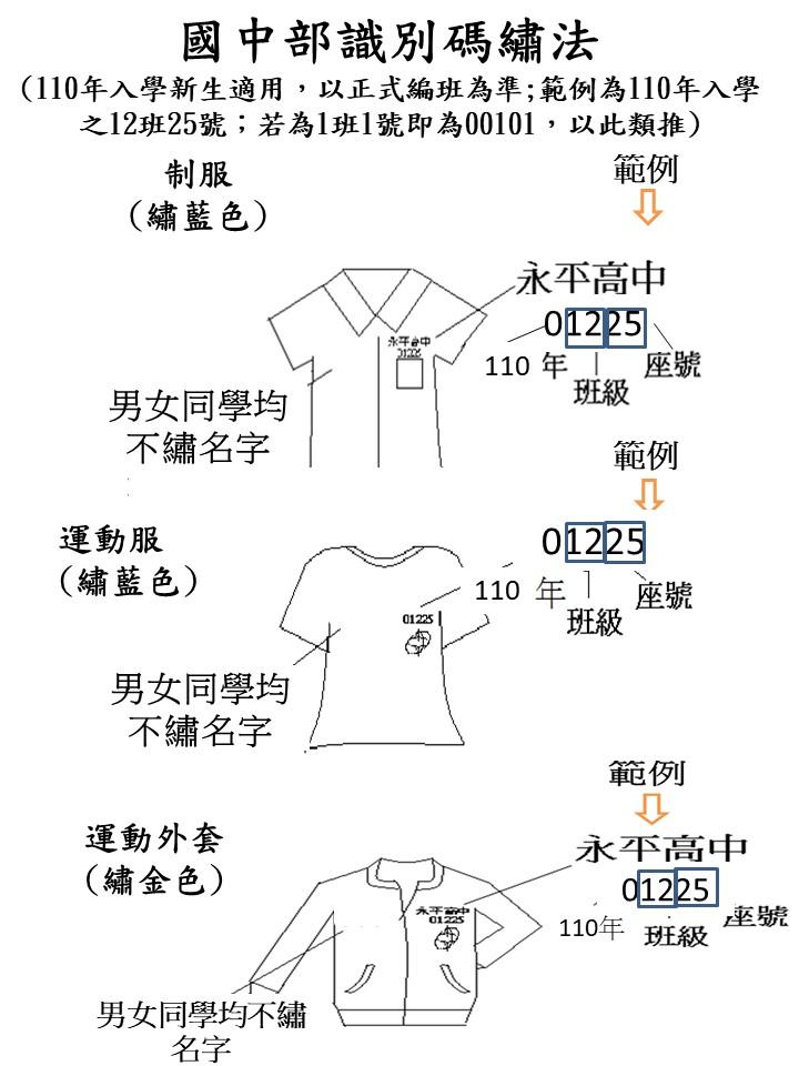 永平高中國中部學號繡法110